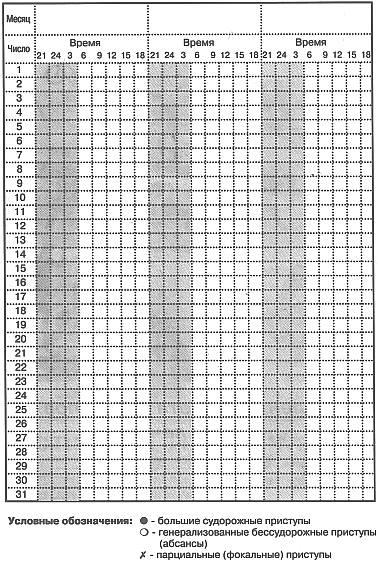Календарь приступов